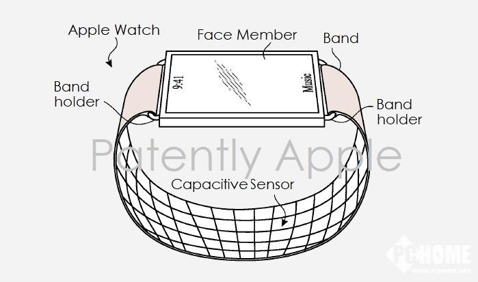 Apple Watch新专利暗示未来或支持Face ID