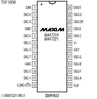 串行输入输出共阴极显示驱动器MAX7219应用