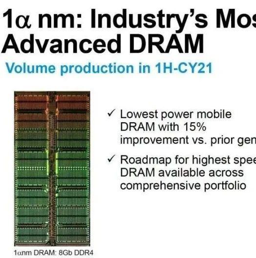美光推出1α工艺,可将DRAM成本降低40%