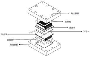 中科新源半导体直冷机,精准掌握温度的变化