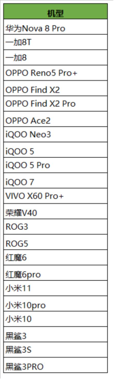 魅族18、黑鲨4等多款手机支持王者荣耀90帧率模式