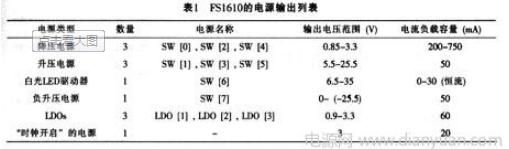 高级电源管理芯片FS1610及其应用
