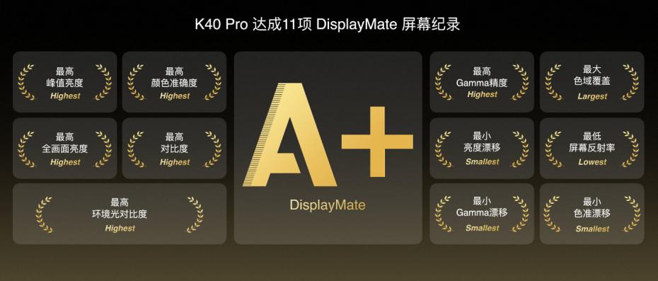 官方发文详解Redmi K40怎样打造一块旗舰屏幕